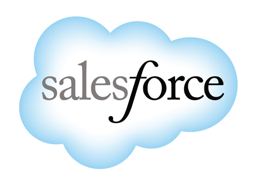Salesforce Trigger Context